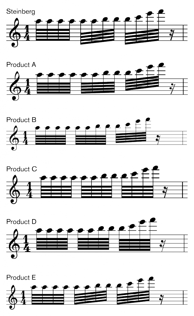 Comparison of beam slants and separation for 64th notes