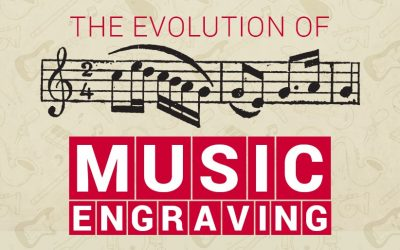 The Evolution Of Music Engraving